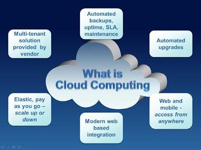 Cloud Computing in Switzerland