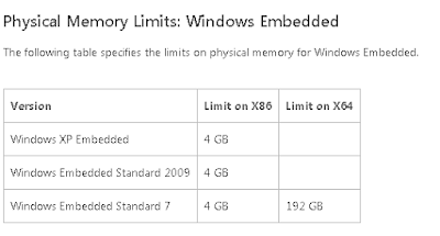memory limit windows