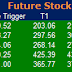 Most active future and option calls ( Pre Market Tips ) for 23 June 2016