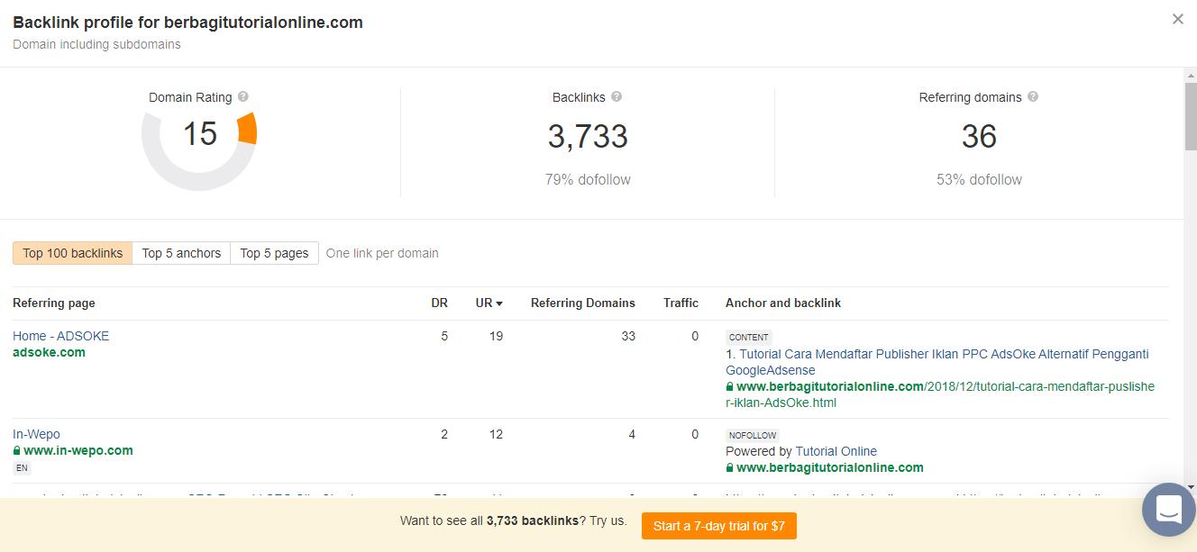 Backlink Checker Tools Online Free For Beginner Blogger