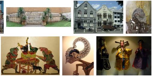 Ilustrasi Daftar Museum Di Jakarta