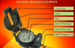 Bagian Bagian Kompas