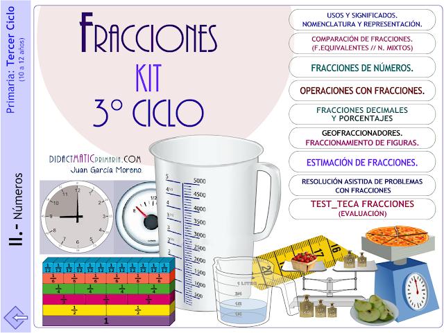 Fracciones. Kit_tercer ciclo Primaria.