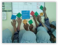Pembelajaran Powerful