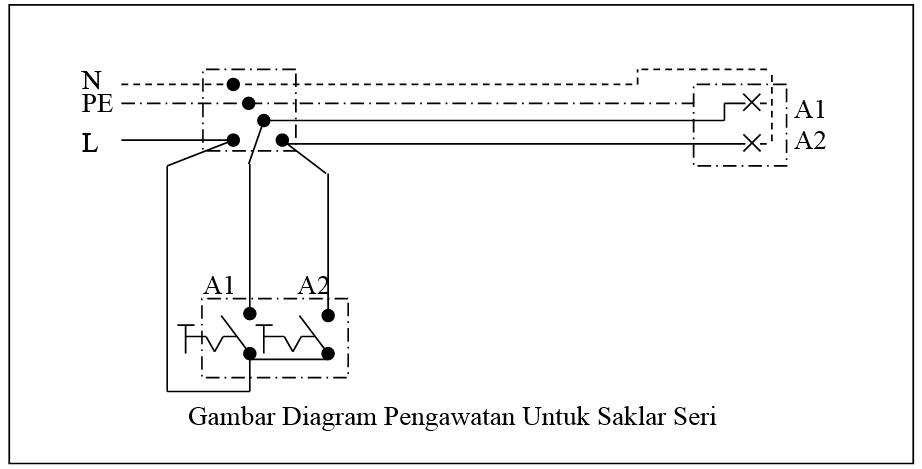 Gambar diagrampengawatan untuk saklar Seri