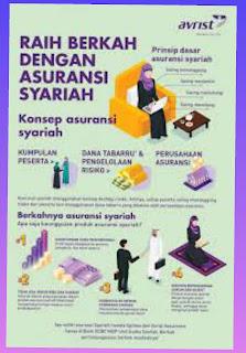skema penjelasan sistem asuransi syariah