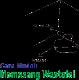 Cara Mudah Memasang Wastafel di Rumah