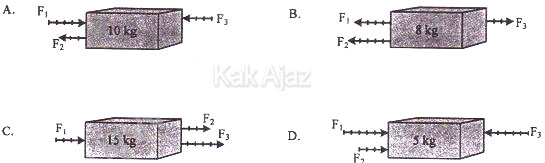 Beberapa gaya bekerja pada benda, yaitu F1, F2, dan F3, hukum Newton, percepatan terbesar, soal IPA SMP UN 2017 no. 11