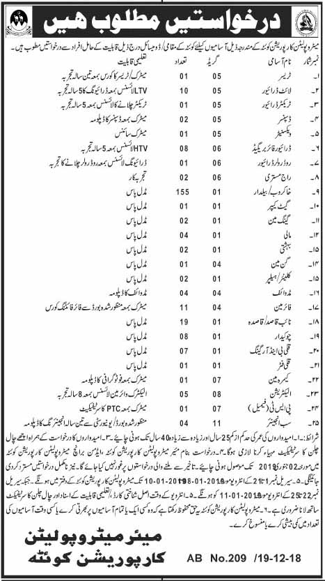 Metropolitan Corporation Quetta Announced Jobs January 2019 newpakjobs.com