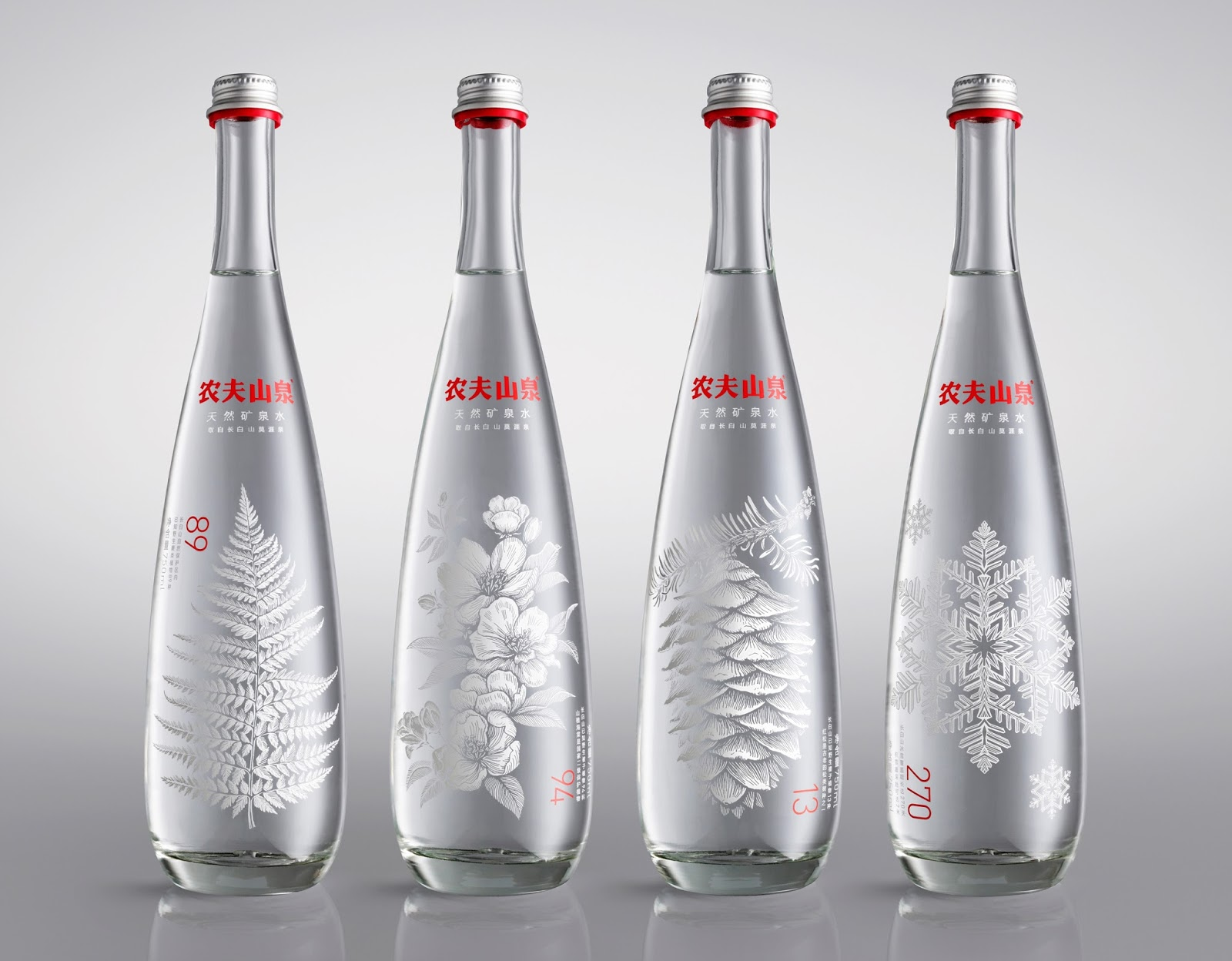 Best Brand Water To Drink In London