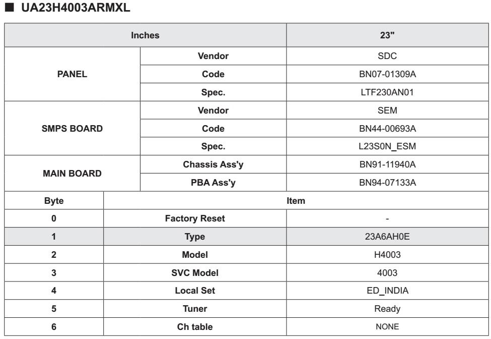 Samsung UA23H4003 LED TV - How to check the fault symptom, firmware