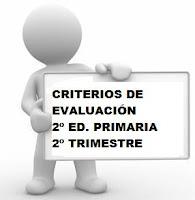 CRIT. EVAL. 2º ED. PRIM.