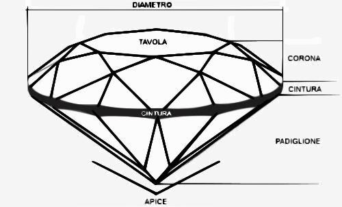 metodo-fai-da-te-per-distinguere-diamanti