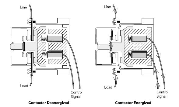 related with ge 4 pole contactor wiring diagram control