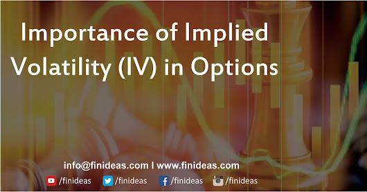 FinIdeas : Complex Options. Simple Solutions.