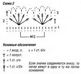 shema uzora kryuchkom