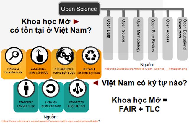Khoa học mở rất cần cho CMCN4.0 ở Việt Nam