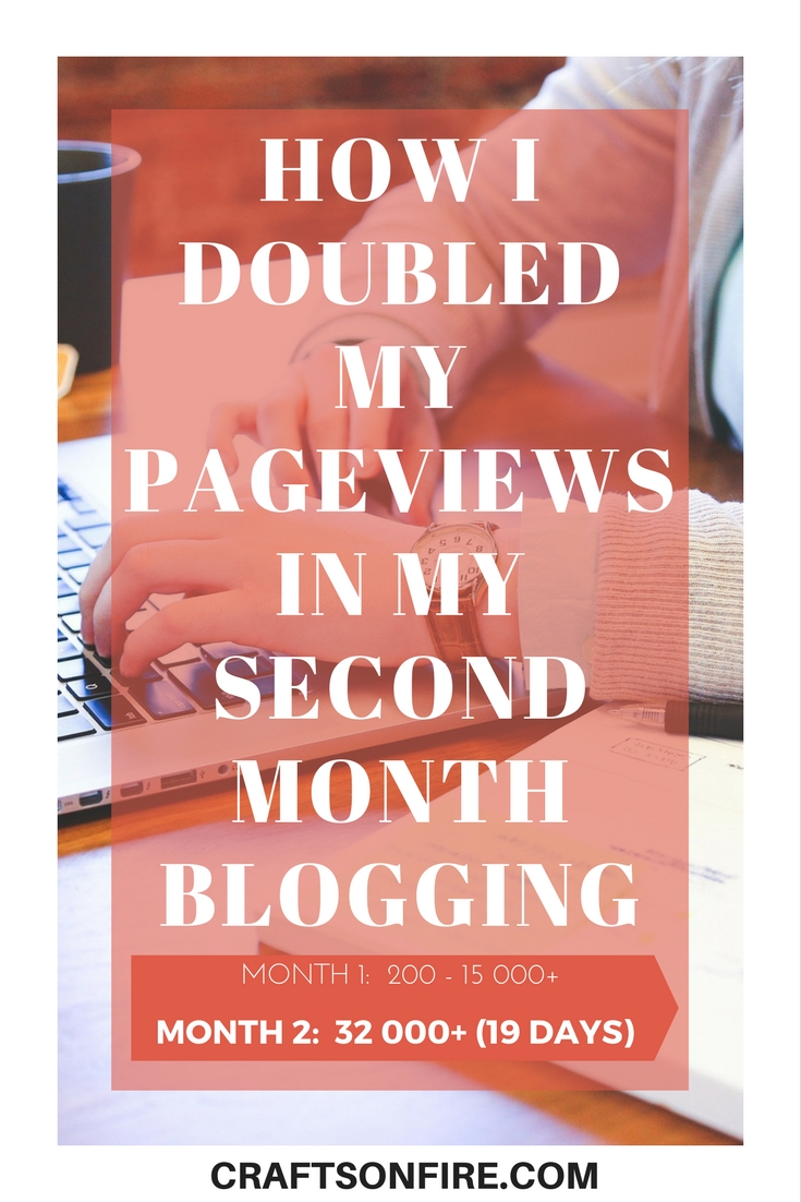 How ViralTag Doubled My Traffic In 14 Days (Second Month Blogging)