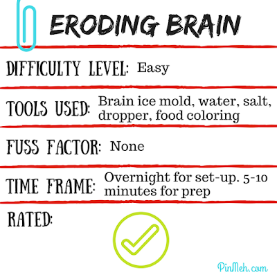 Eroding Brain kids science experiment by PinMeh