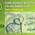 Daftar Rumpun Mata Pelajaran PAI dan Bahasa Arab