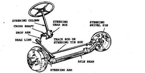 2006 Dodge Truck Steering Column Wiring Diagram Wiring