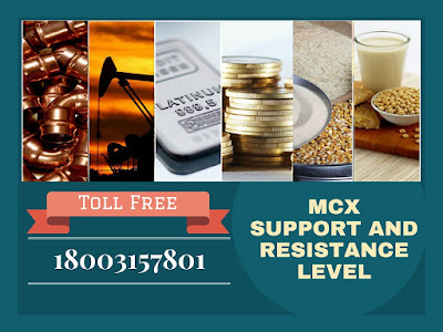 MCX SUPPORT & RESISTANCE LEVEL