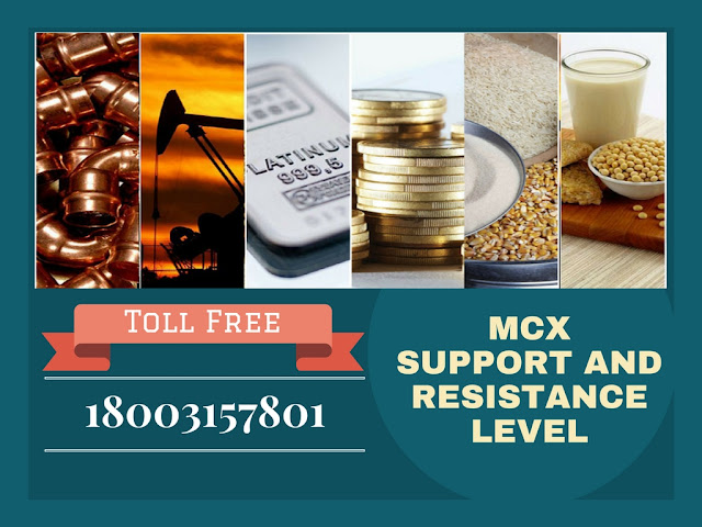 MCX Support and Resistance Level