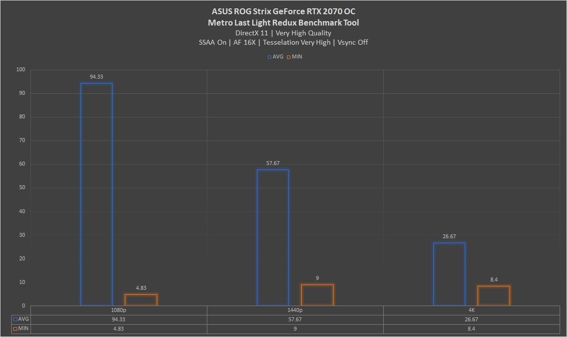 ASUS ROG Strix GeForce RTX 2070 OC Preliminary Review | HEXMOJO