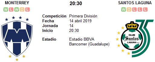 Monterrey vs Santos Laguna en VIVO