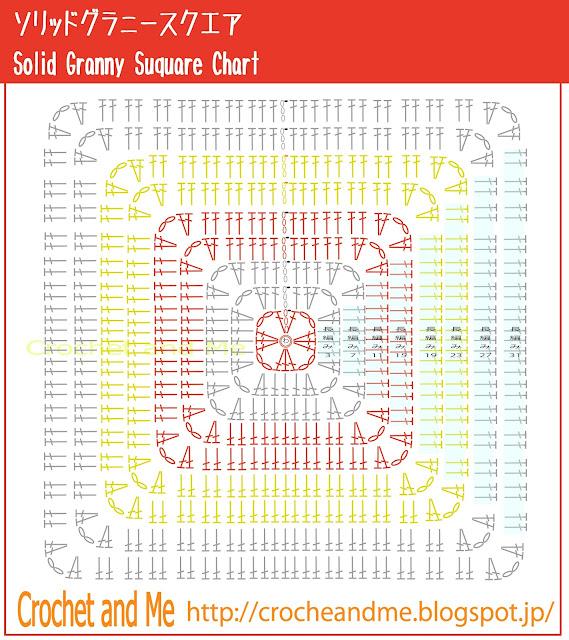 ソリッドグラニースクエアの編み図