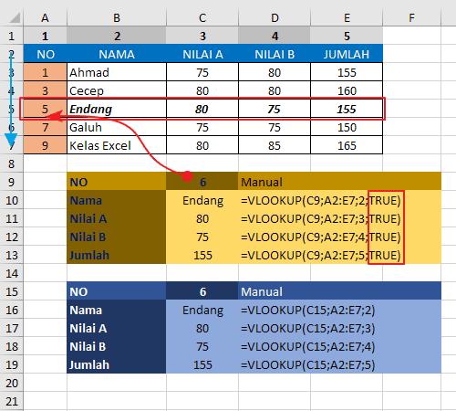 Contoh Rumus Excel Vlookup 2