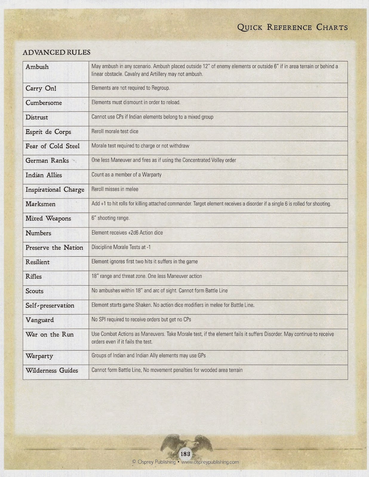 Land Of The Free Quick Reference Sheets