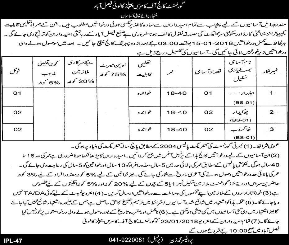 Govt College of Commerce Peoples Colony Faisalabad Jobs