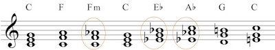 Examples of borrowed chords - Example 1