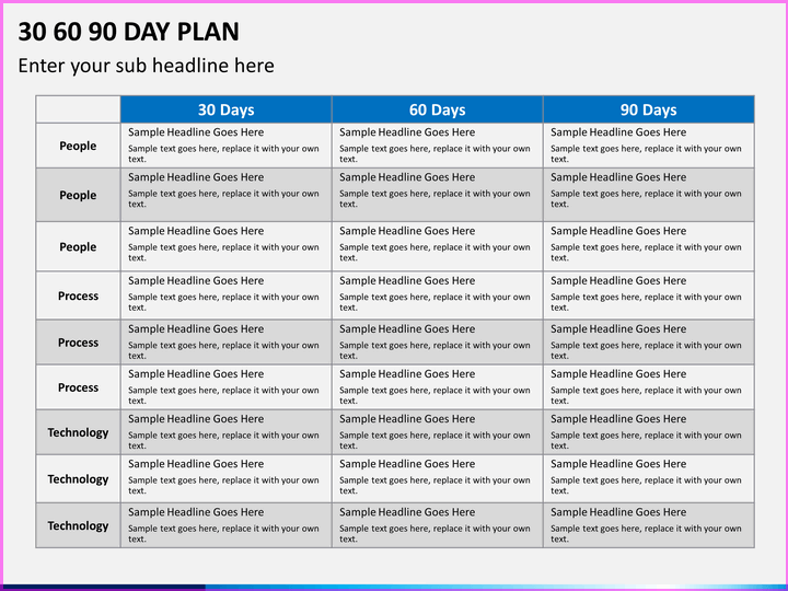Free 30 60 90 Day Plan Template | Resume Business Template