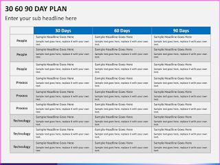 30 60 90 day plan team leader