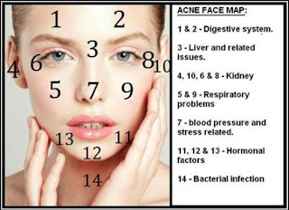 Acne аnd Solutions