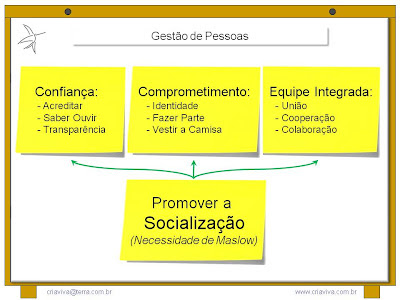 Líder Facilitador com Metodologia IDM Innovation Decision Mapping