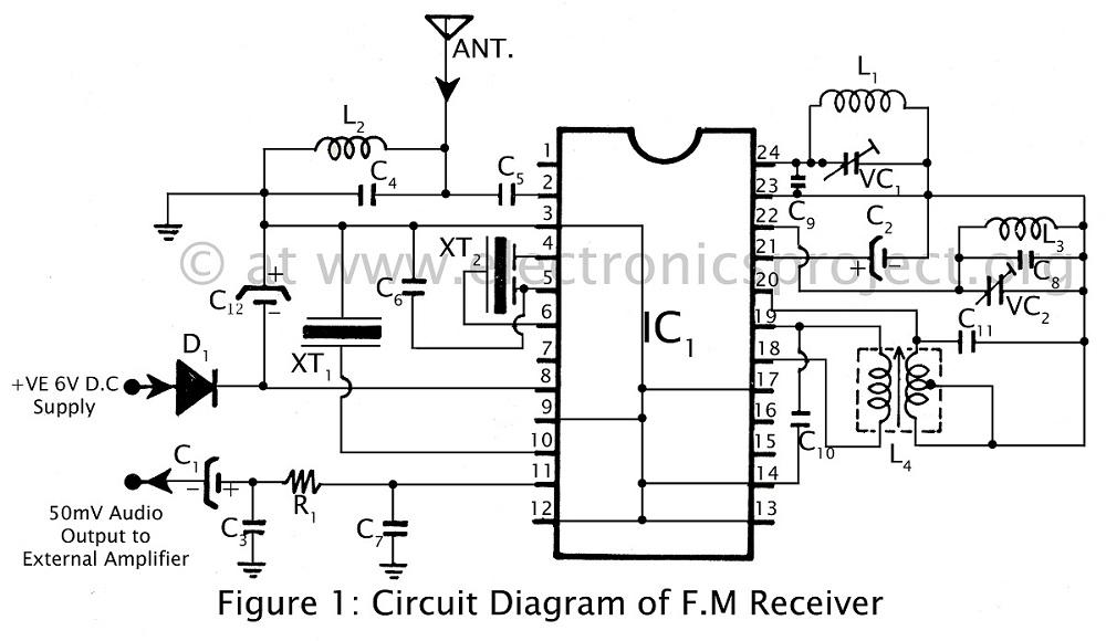circuit diagram of fm radio receiver using ic
