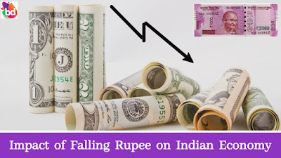 Impact of falling rupee on Indian Economy