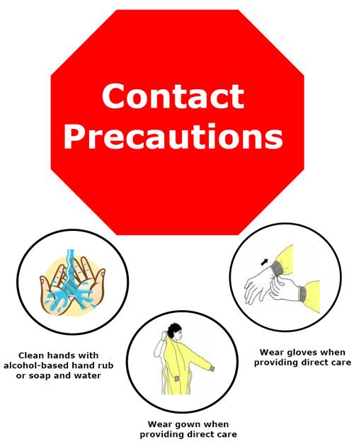 vox médica- dr gonzalo bearman Contact Precautions and Depression - isolation precautions