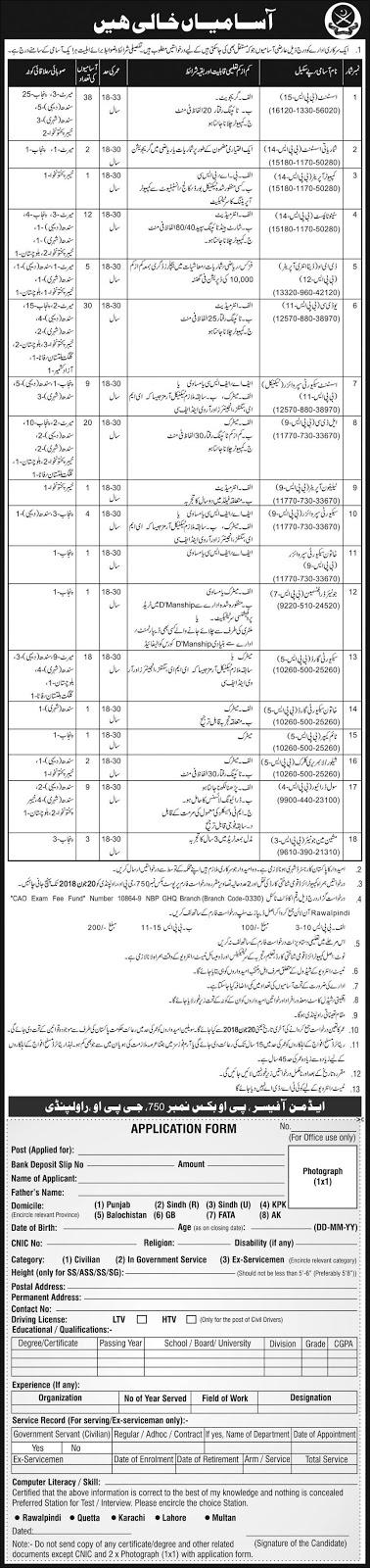 Today June 2018 Govt jobs Under Army (150+ Vacancies)
