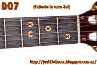 DO7 acorde de guitarra séptima o dominante de FA