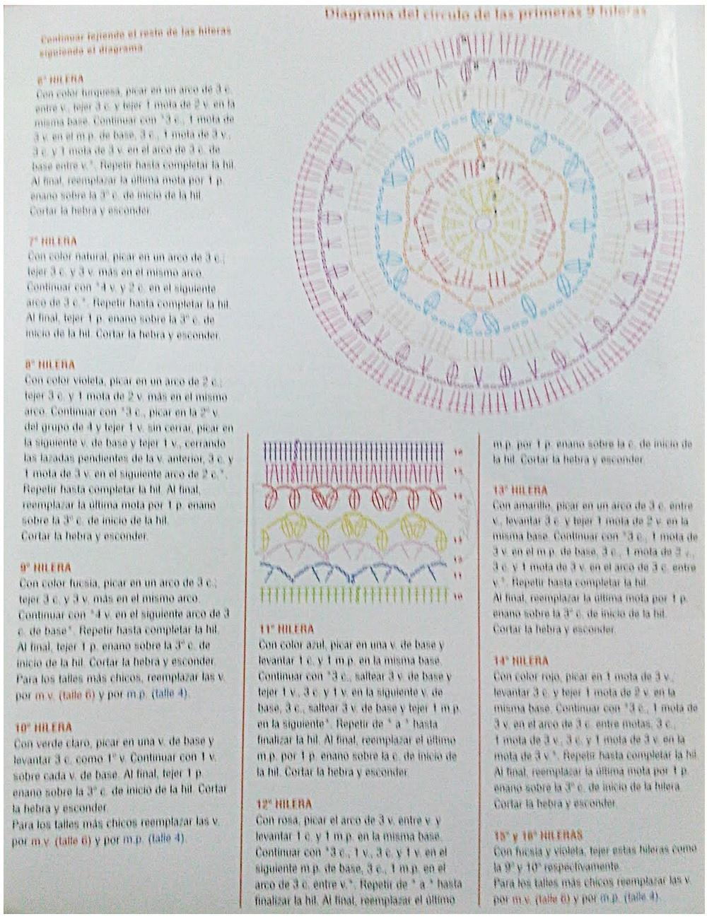 chaleco circular, chaleco colores, circulo, patrones crochet