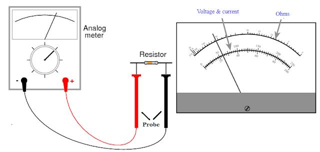 Gambar-cara-mengukur-resistor-dengan-multimeter-analog