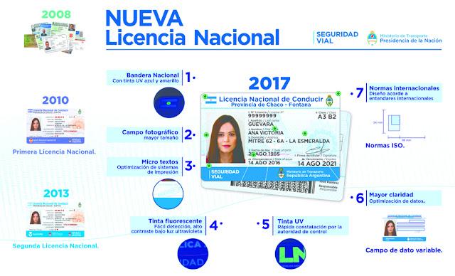 Nueva licencia Nacional de conducir más segura y completa