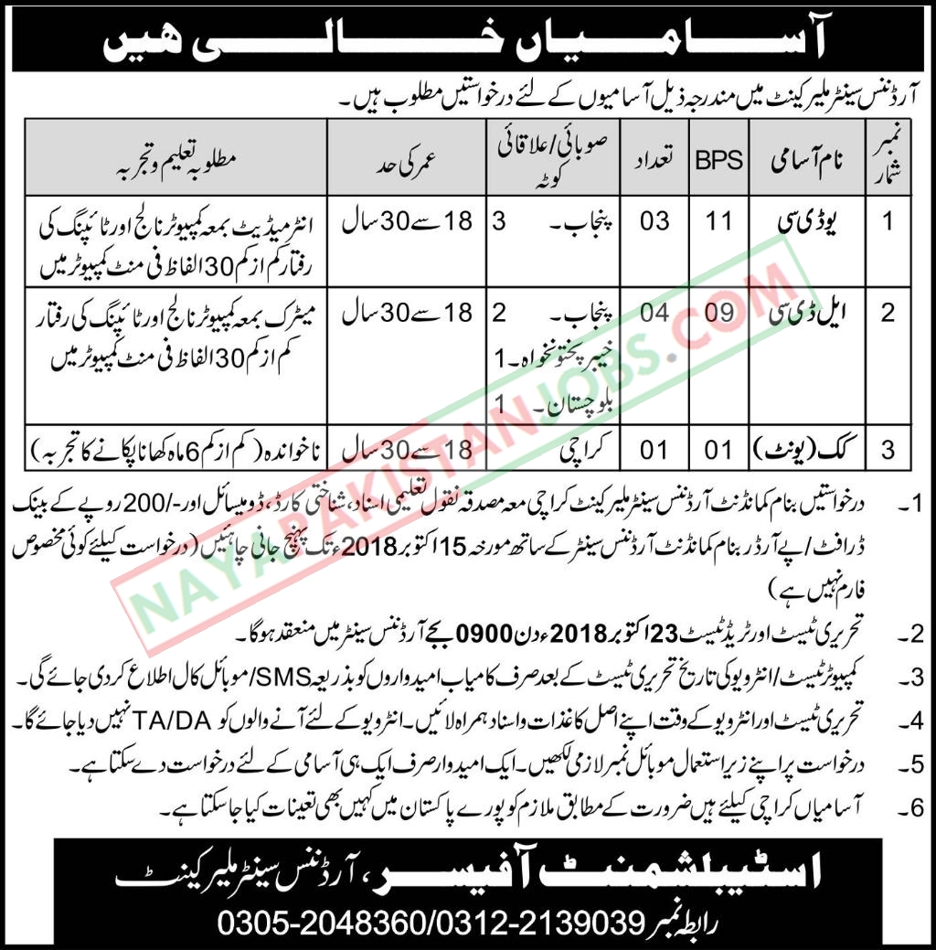 Latest Vacancies Announced in Pakistan Army at Ordnance Center Malir Cantt 30 September 2018 - Naya Pak Jobs