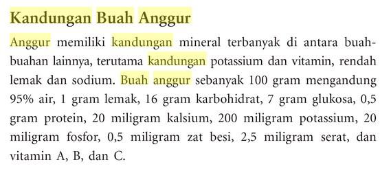 Kandungan Nutrisi Buah Anggur