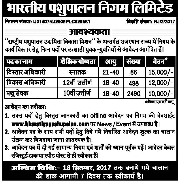 Rajasthan Animal Husbandry Recruitment