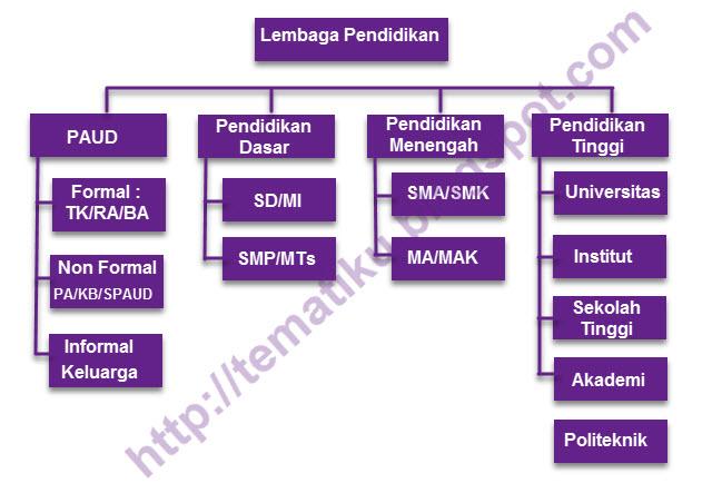 Lembaga Pendidikan Indonesia